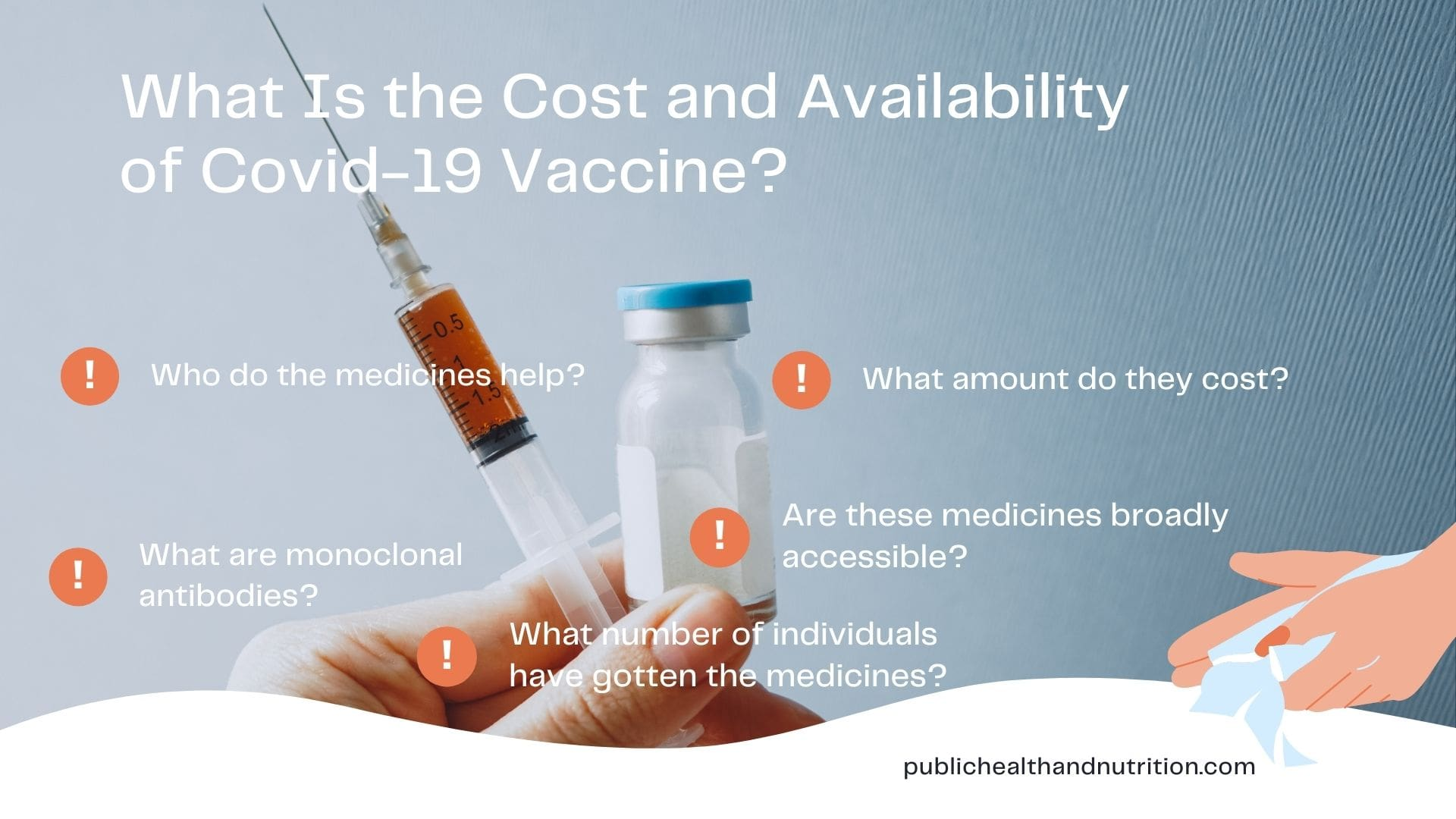 Cost and Availability of Covid-19 Vaccine
